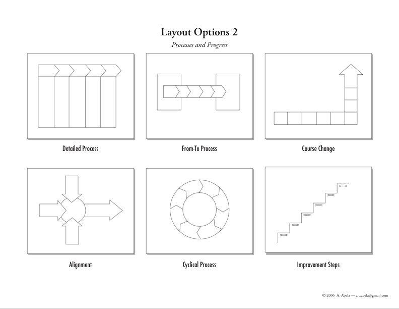 5-Bold-Stepspng (1502×1084) visual facilitation Pinterest - task analysis template