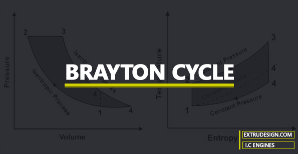What is the Brayton cycle? - ExtruDesign