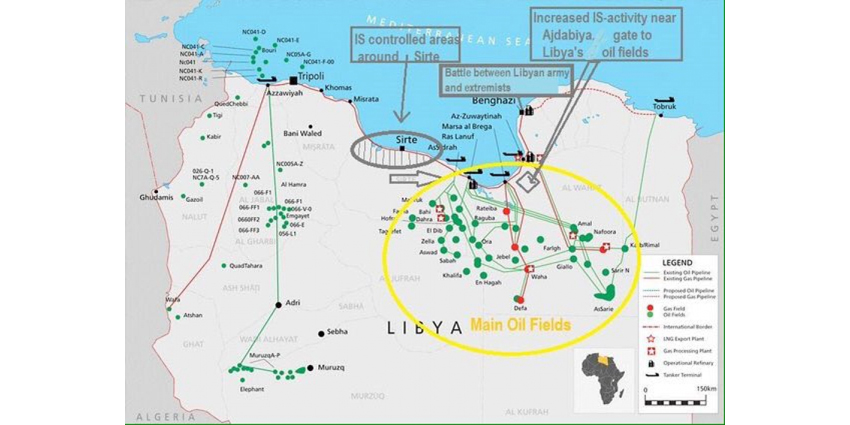 ISIS in Libya and Pipelines