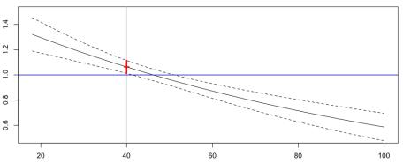 http://i0.wp.com/f-origin.hypotheses.org/wp-content/blogs.dir/253/files/2013/02/Capture-d%E2%80%99e%CC%81cran-2013-02-05-a%CC%80-13.45.43.png?resize=456%2C185
