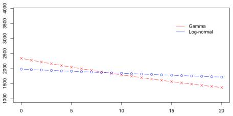 http://i0.wp.com/f-origin.hypotheses.org/wp-content/blogs.dir/253/files/2013/02/Capture-d%E2%80%99e%CC%81cran-2013-02-13-a%CC%80-14.18.56.png?resize=456%2C228