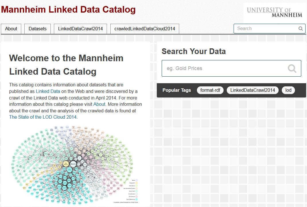 Introduction to the Semantic Web and Linked Data DLIS
