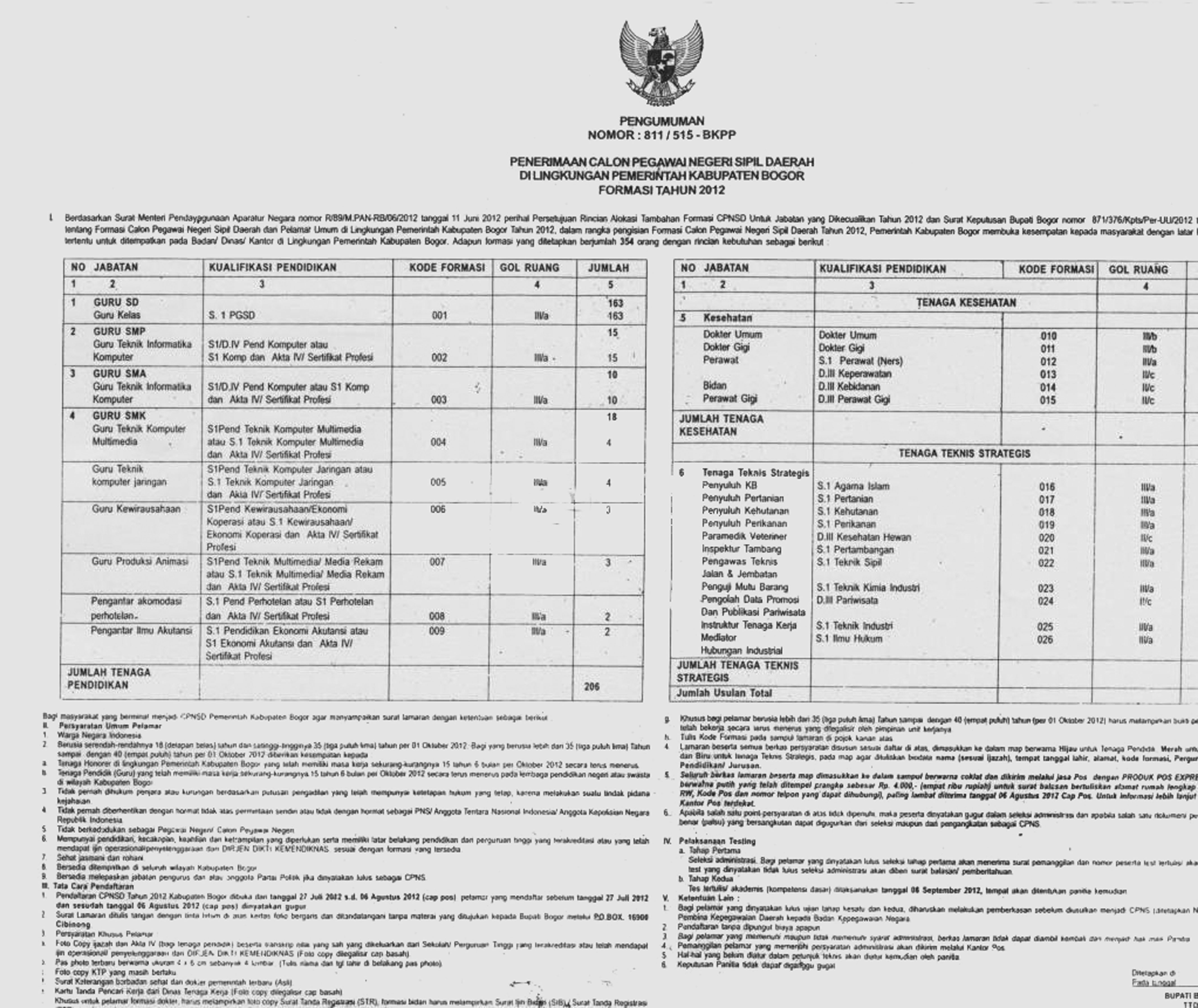 Lowongan Kerja Guru Di Kabupaten Bogor Lowongan Kerja Klik Karir Lowongan Kerja Cpns Kab Bogor Exp 06 Agustus 2012 Saffa
