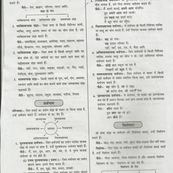 Chakbandi Lekhpal Solved Paper Pdf 2015 Download mesarquifanc - White Paper Pdf