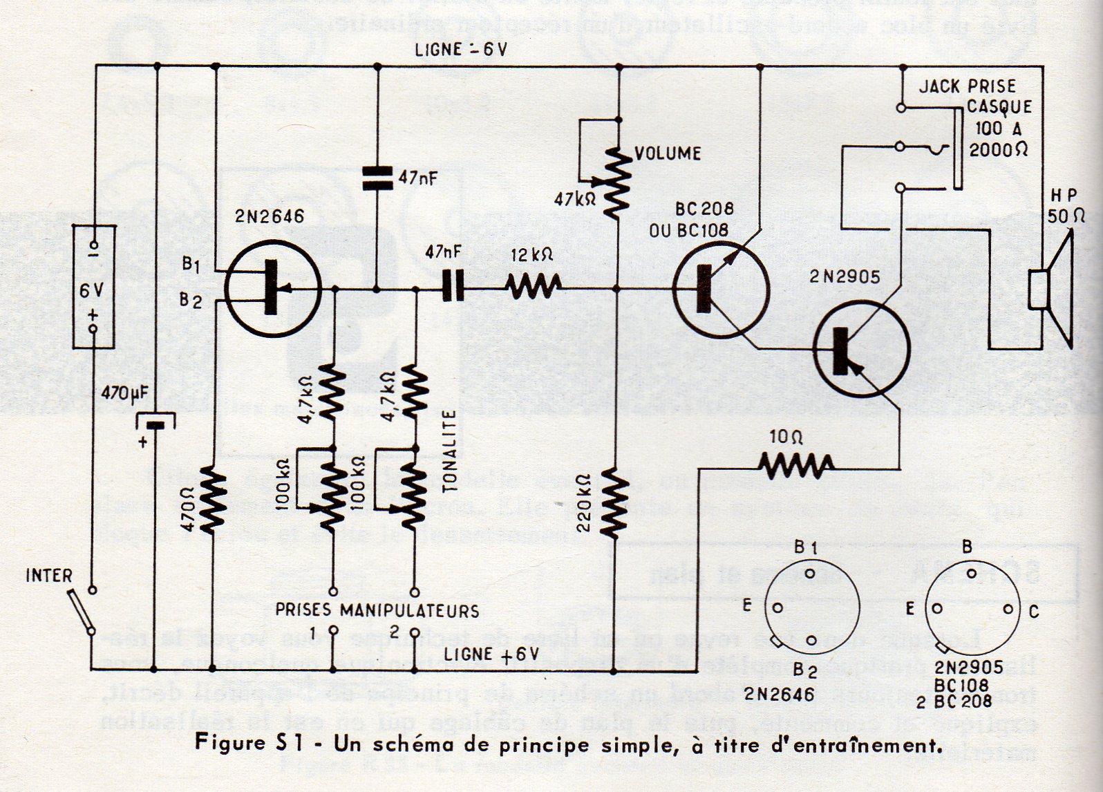 m s2 schema cablage