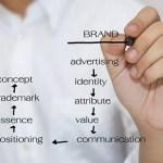 4 Factores Importantes para  Crear tu Personal Branding Online