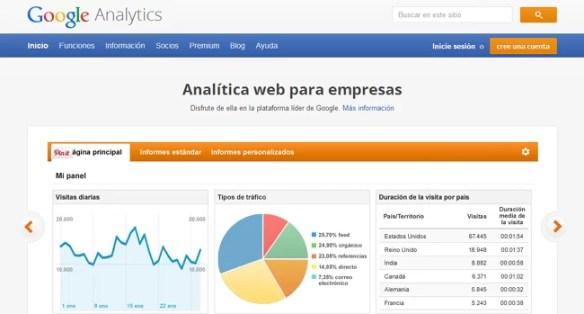 analitycs