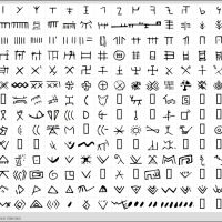СРПСКА ИСТОРИЈА: Чије је етрурско (расенско) писмо
