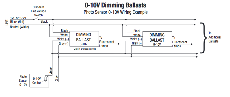 Ballast Wiring Diagram On T5 Dimmable Ballast Wiring Diagram car