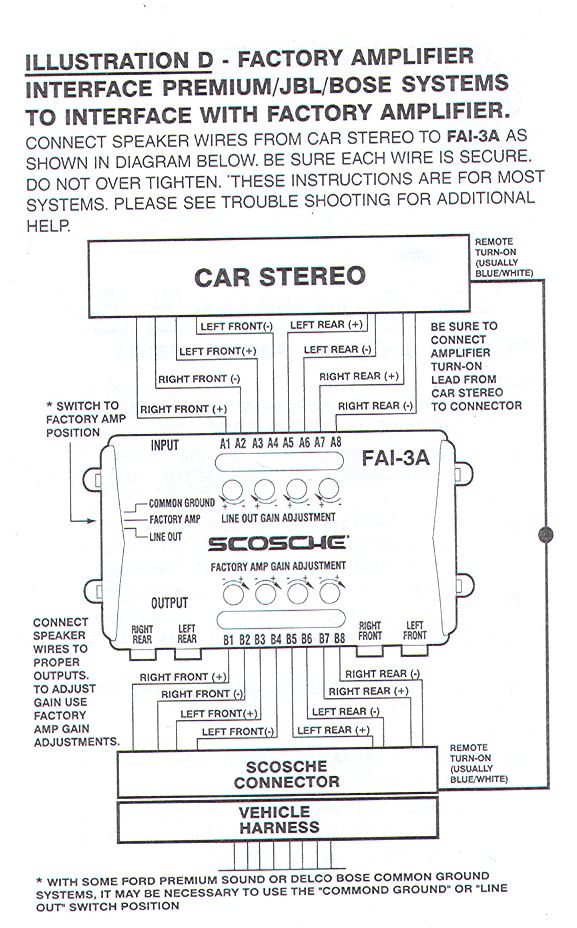 96 F250 Radio Wiring Diagram Schematic Diagram Electronic