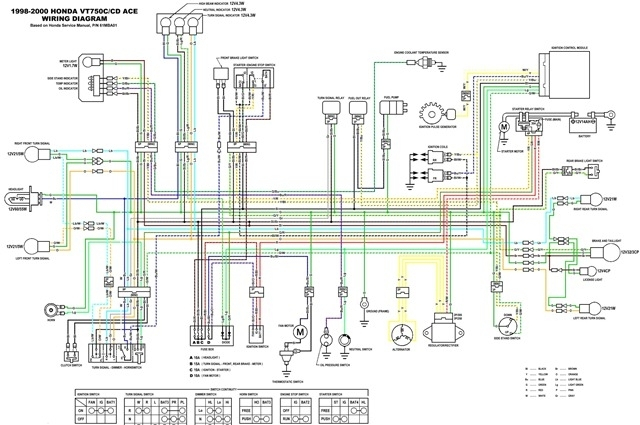 2000 Honda Prelude Engine Diagram Wiring Diagram 2019