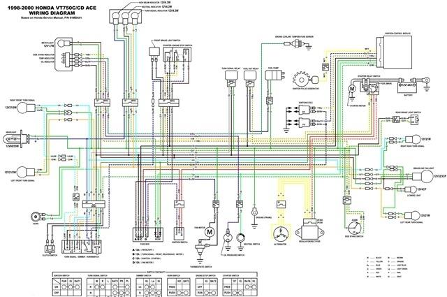 2000 Honda Civic Ex Engine Diagram Wiring Diagram