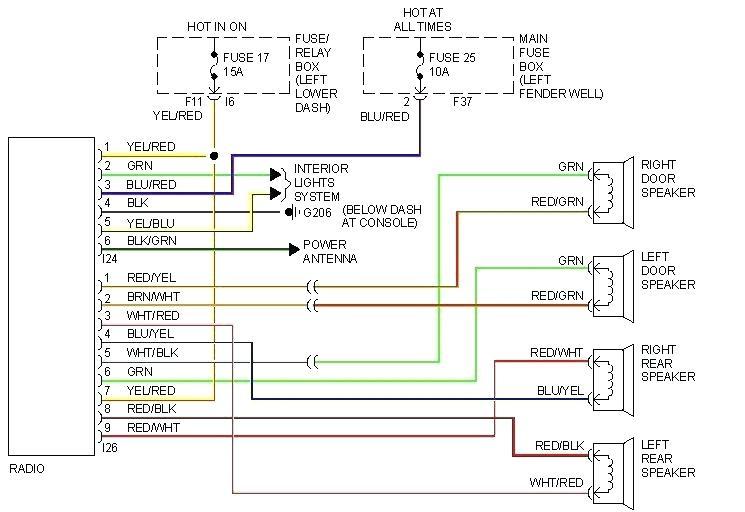 1990 Subaru Legacy Wiring Diagram Hecho Wiring Diagram Library