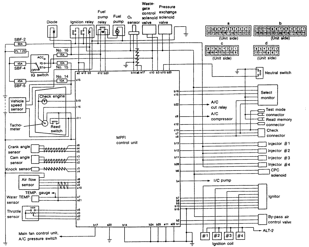 subaru legacy 1998 fuse box diagram