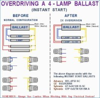 2 Lamp T8 Ballast Wiring Diagram Gallery