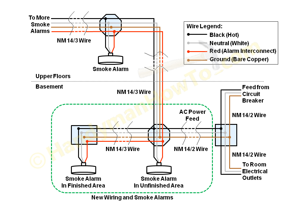 2 Wire Smoke Detector Wiring Diagram Download Wiring Diagram Sample
