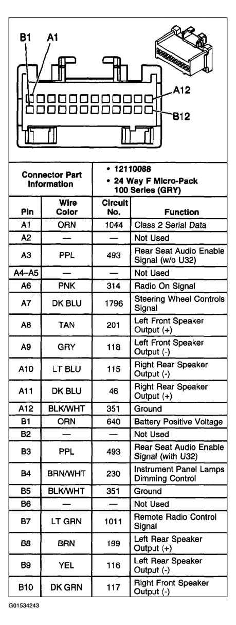 2000 Chevy Cavalier Radio Wiring Diagram Download Wiring Diagram