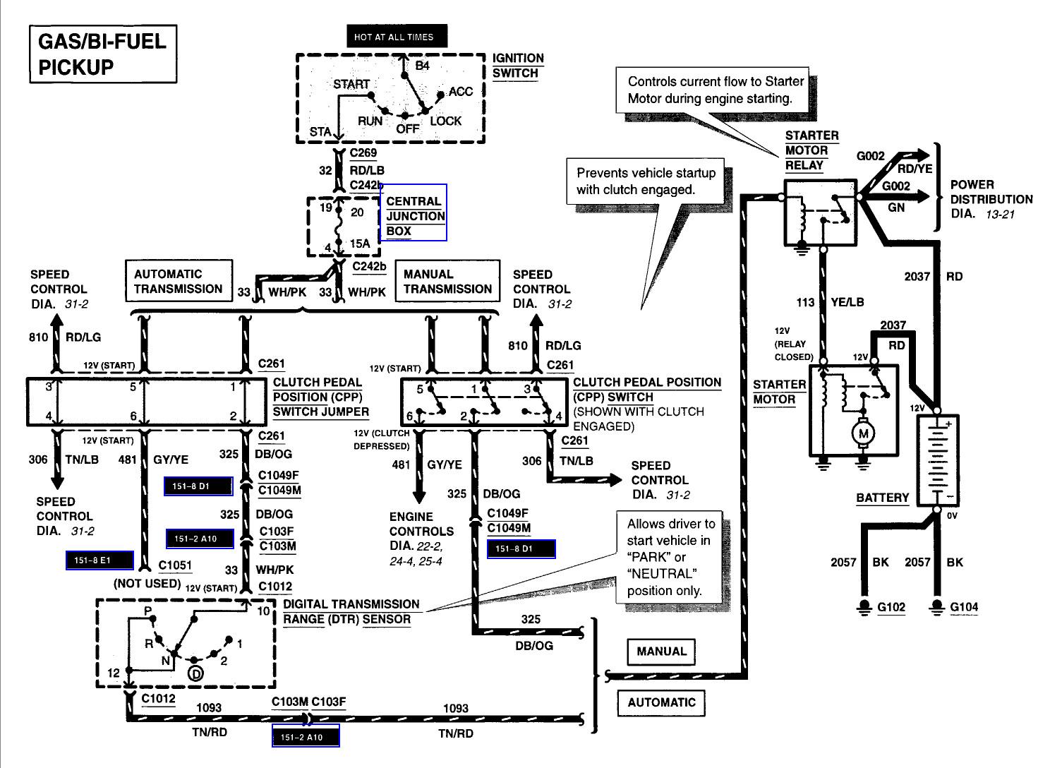 1997 ford expedition alternator fuse diagram