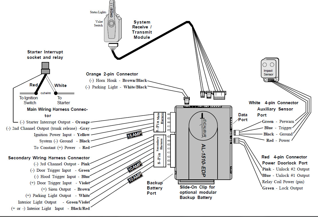 2001 honda civic door wiring diagram