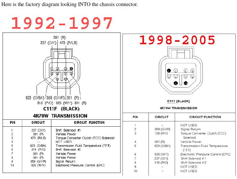2001 ford Mustang Wiring Diagram Sample Wiring Diagram Sample