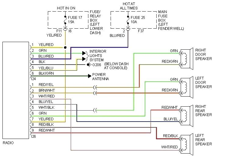 Baja Wiring Diagram Better Wiring Diagram Online