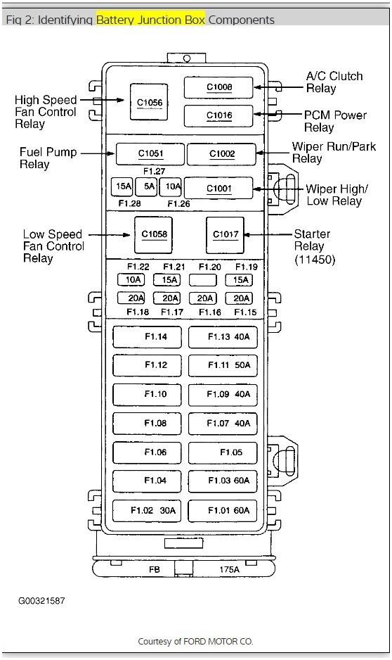 98 Mercury Sable Fuse Diagram Schematic Diagram Electronic