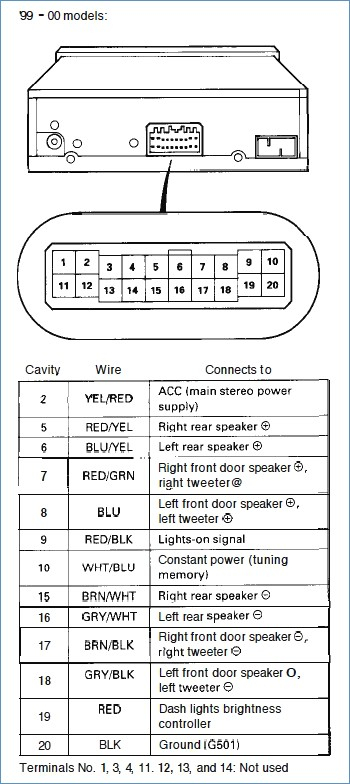 1997 Honda Civic Stereo Wiring Wiring Diagram