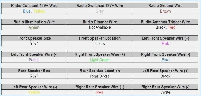 98 Ford Expedition Radio Wiring Diagram Schematic Diagram