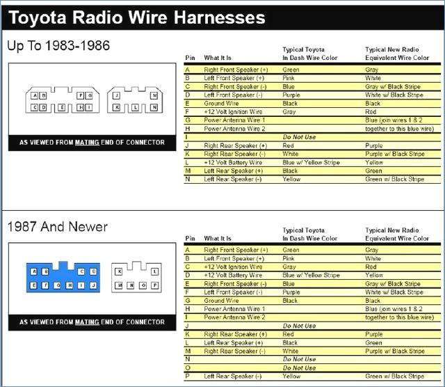 2003 toyota Camry Radio Wiring Diagram Download Wiring Diagram Sample