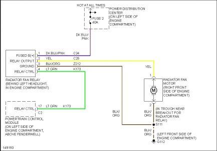 2005 Jeep Grand Cherokee Trailer Wiring Diagram Download Wiring