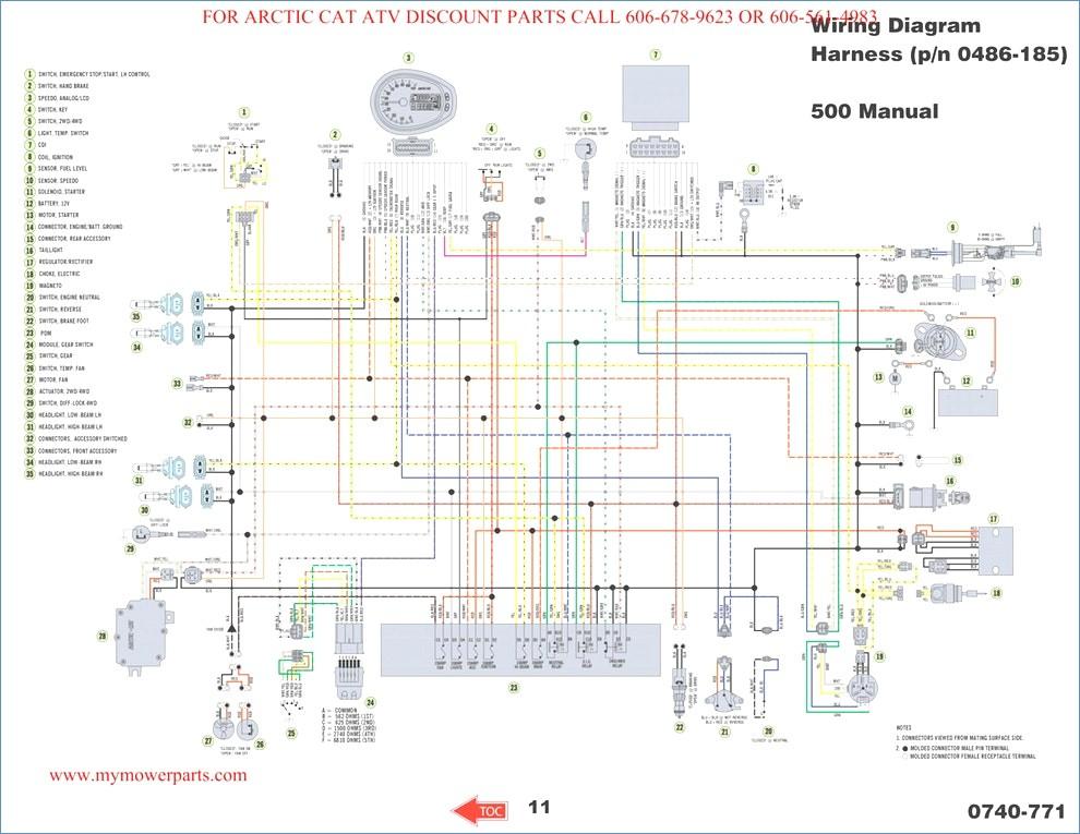 2005 Polaris Ranger 700 Xp Wiring Diagram Sample Wiring Diagram Sample
