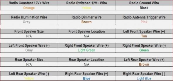 2005 Pontiac Grand Prix Radio Wiring Diagram Gallery Wiring