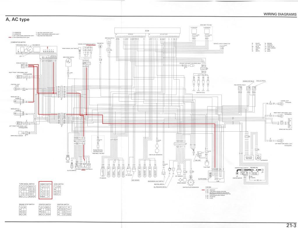 2003 honda 600rr wiring diagram