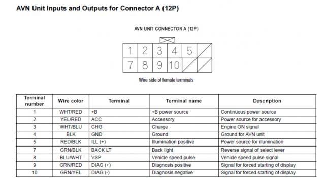 2006 Honda Odyssey Radio Wiring Diagram Collection Wiring Diagram