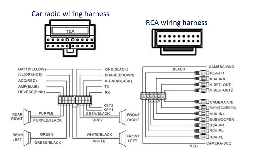 aftermarket car audio wiring harness