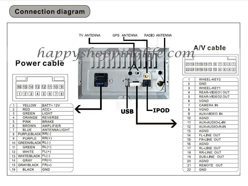 2009 toyota Camry Radio Wiring Diagram Gallery Wiring Diagram Sample