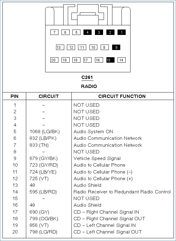 2011 ford Escape Radio Wiring Diagram Download Wiring Diagram Sample