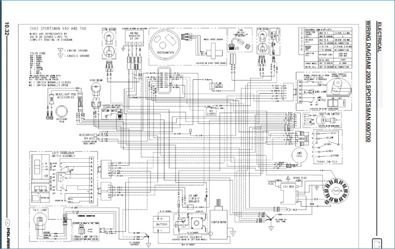 polaris 500 ho wiring diagram