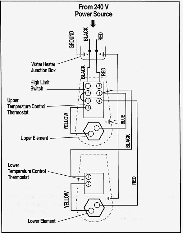 water heater to breaker wiring