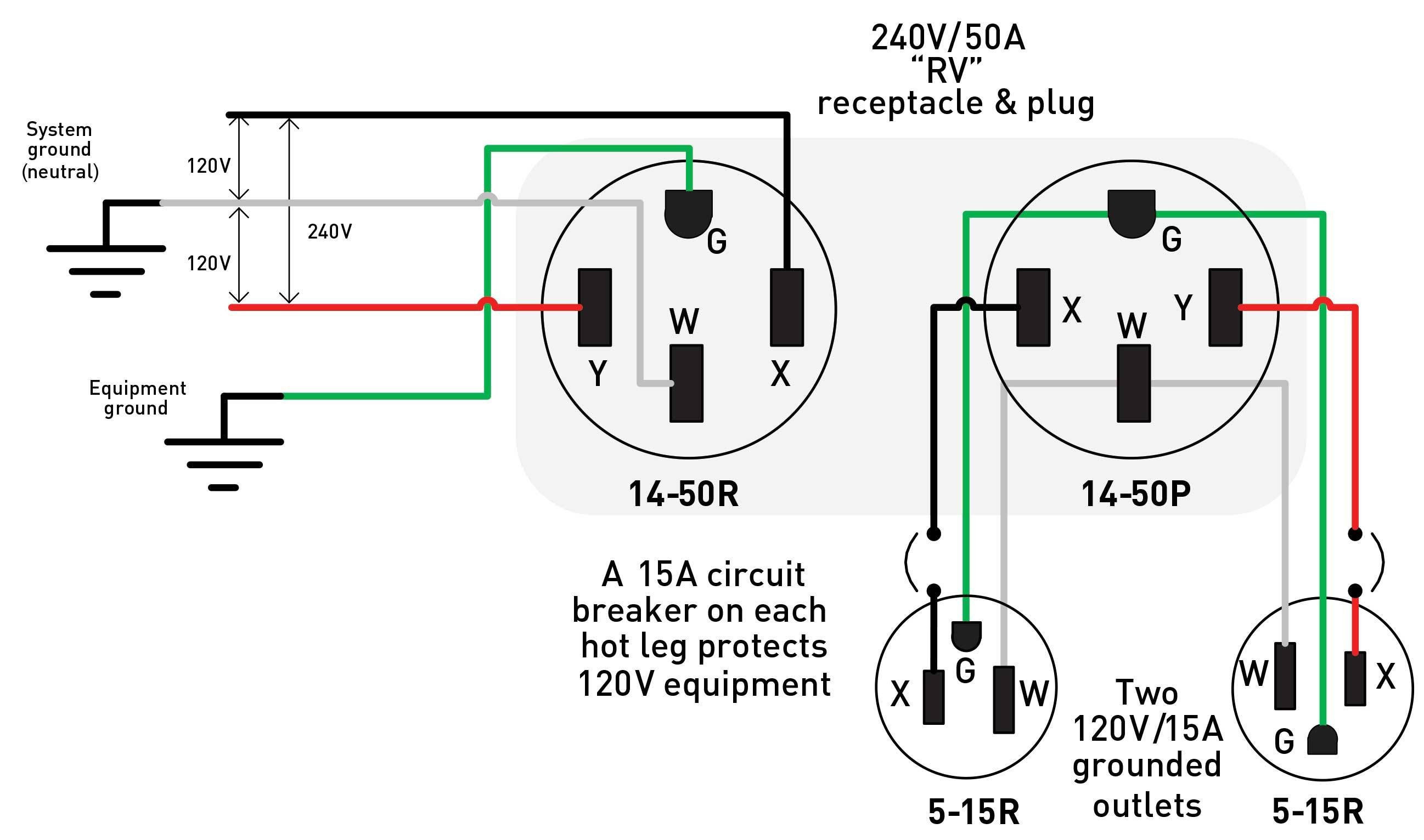 wiring 220v plug diagram