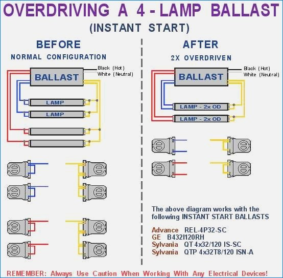 277 Volt Wiring Diagram Gallery Wiring Diagram Sample