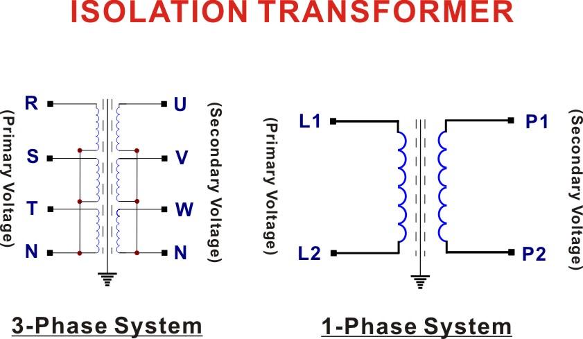 Step Down Transformer Wiring Diagram Wiring Diagram