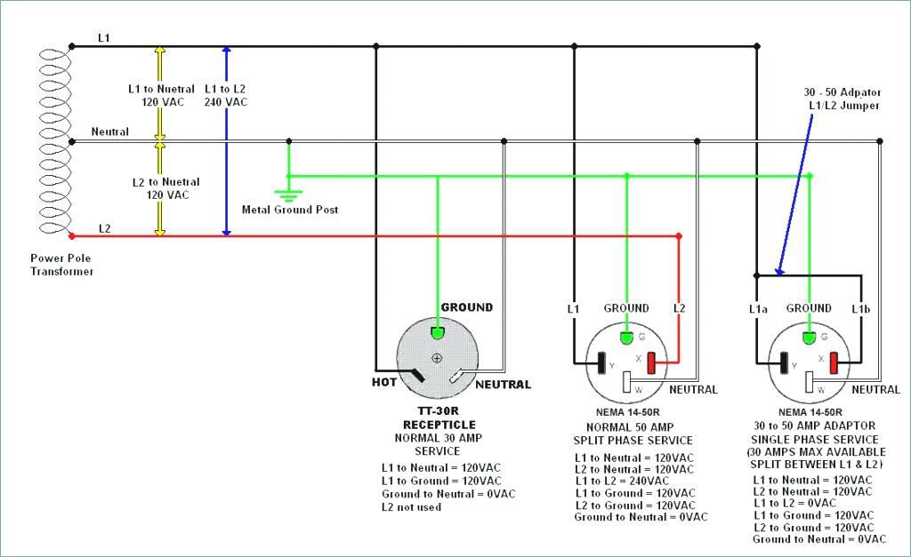 Rv 50 Amp To 30 Amp Wiring Diagram - Carbonvotemuditblog \u2022