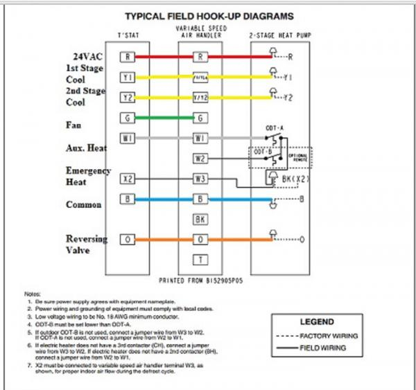 4 Wire thermostat Wiring Diagram Sample Wiring Diagram Sample