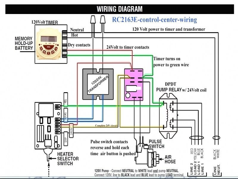 Sqd Transformer Wiring Diagram - Wwwcaseistore \u2022