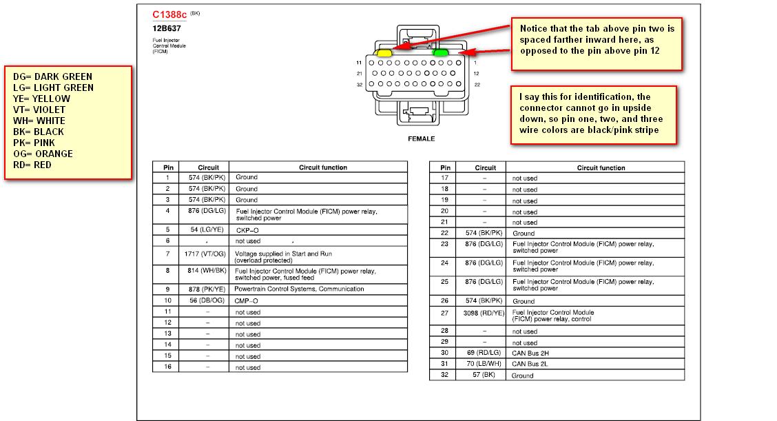 60 Powerstroke Ficm Wiring Diagram Download Wiring Diagram Sample