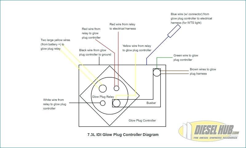 1986 Chevy Cucv Glow Plug Wiring Diagram - wiring diagrams image