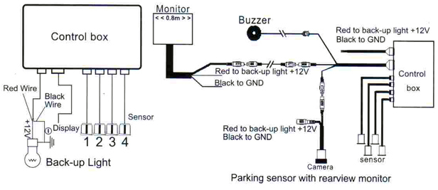 8 Parking Sensor Wiring Diagram Collection Wiring Diagram Sample