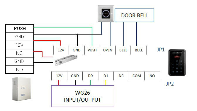 Access Control System Wiring Diagram Electronic Schematics collections