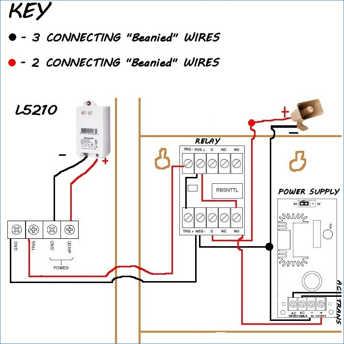 Access Control System Wiring Diagram Collection Wiring Diagram Sample